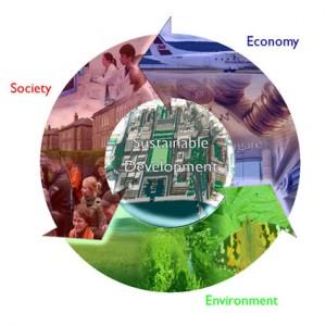 <!--:it-->I limiti del progresso e il ricorso ad uno sviluppo sostenibile <!--:-->